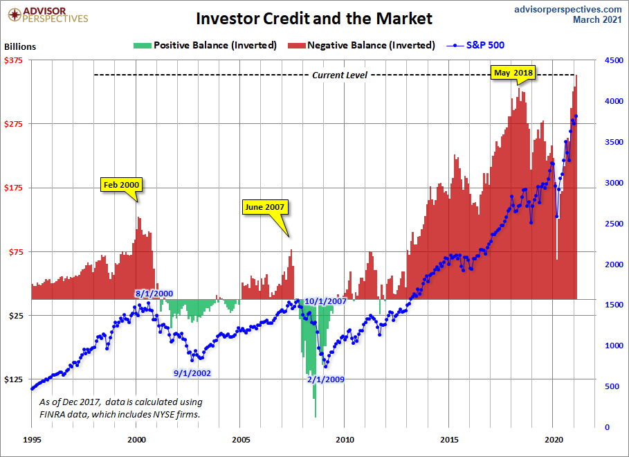 InvestorCredit2