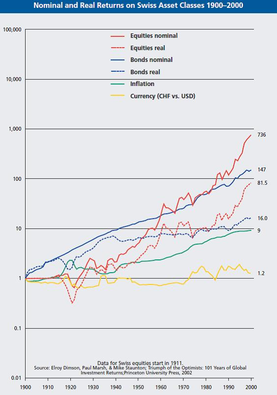 War and Peace: a tale of two economies